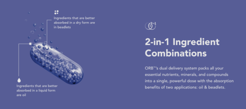 ORB dual delivery system