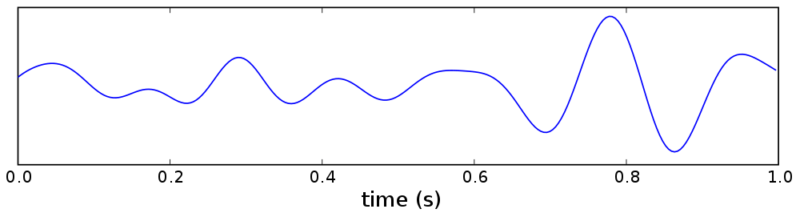 illustration of theta brain waves