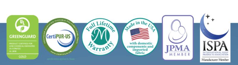 Moonlight Slumber Little Dream Crib Mattress Certifications