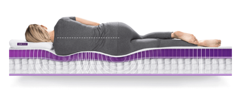 New Purple Mattress Support