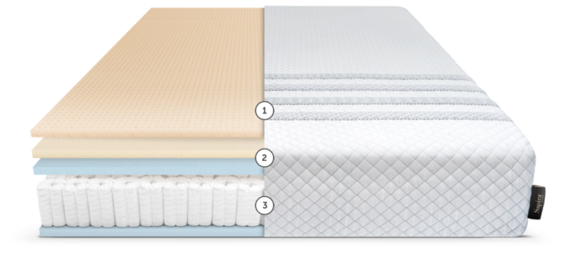 Leesa Sapira mattress interior